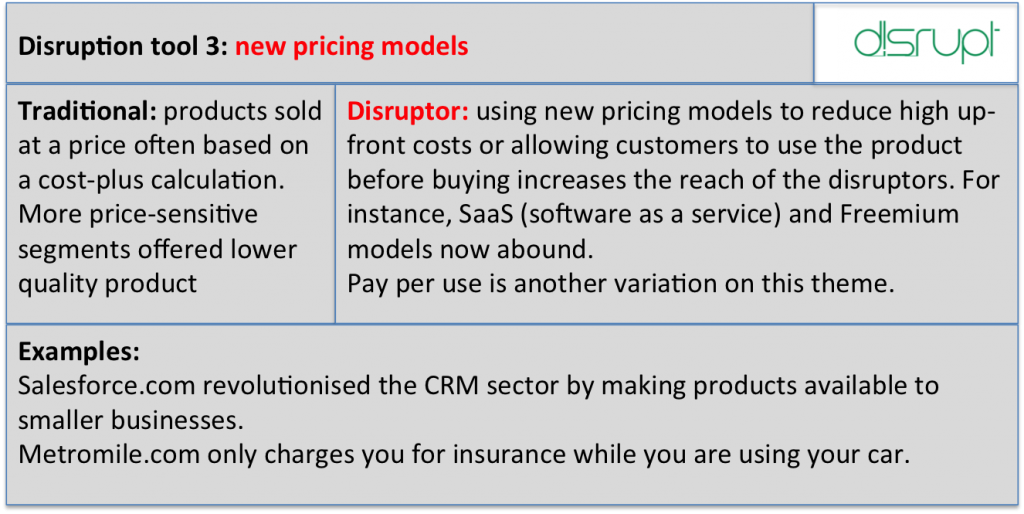 Disrupt tool 3 Pricing