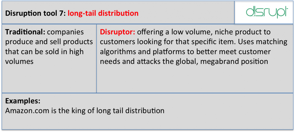 Disrupt tool 7 long tail